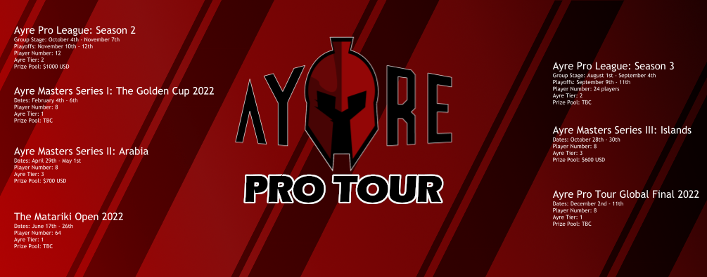 Ayre Pro Tour Banner (1).png