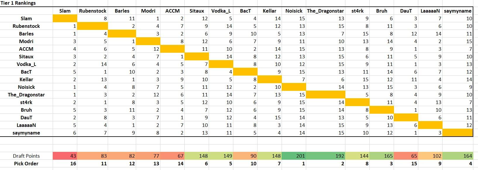 captains-rankings-jpg.188439