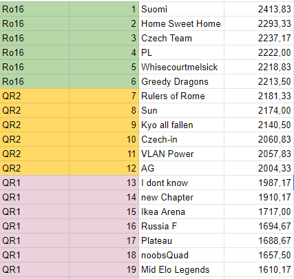 Current_seeding.png