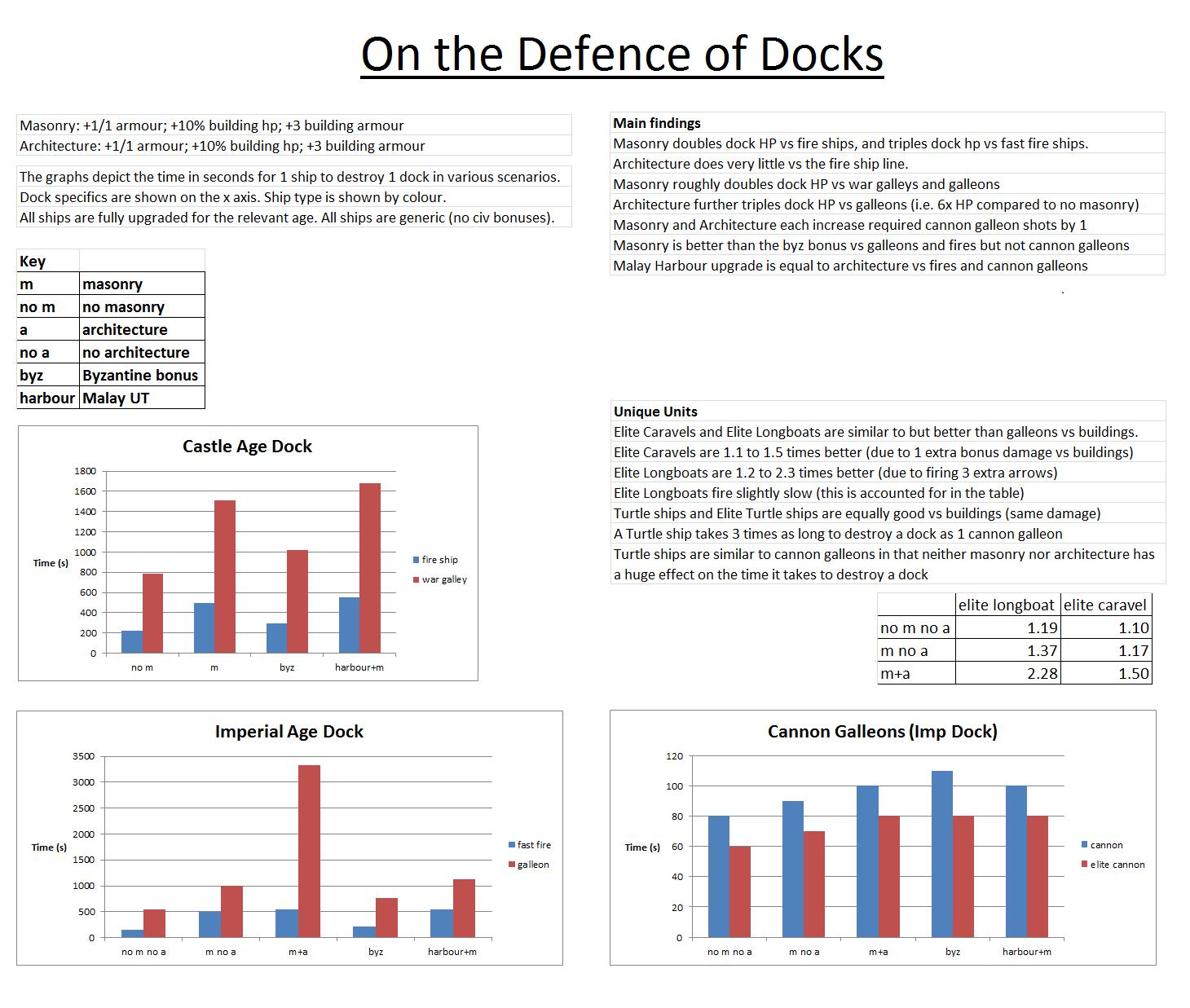 Dock defense.png