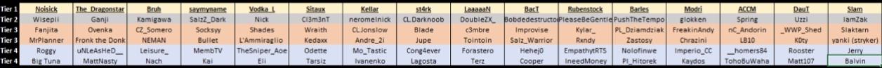 Drafted teams.png