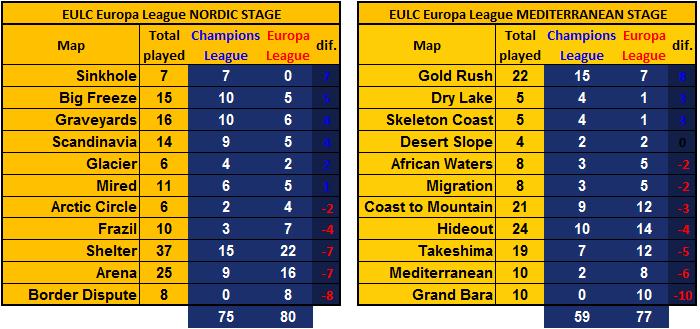 EULC Mapas jugados total divisiones.PNG