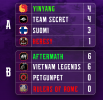 After round 1 and round 2.png